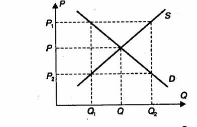Теоретико-правовые аспекты ценообразования