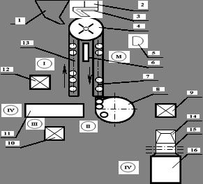 Производство пасты моющей