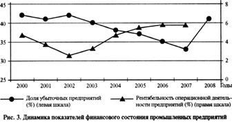 Промышленная политика Украины: концептуальные ориентиры на среднесрочную перспективу