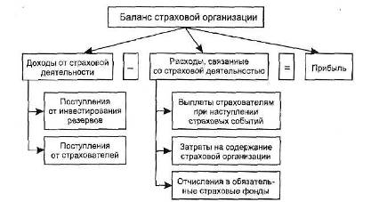 Финансы предприятия