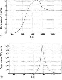 Термическая утилизация полимерных отходов, содержащих поливинилхлорид