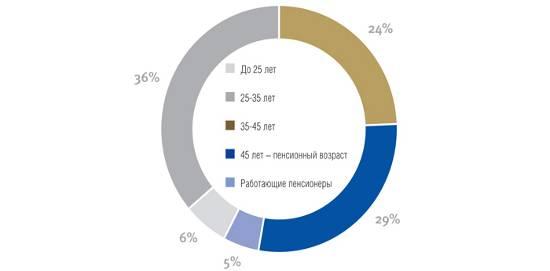 Характеристика предприятия ООО «Стикон»