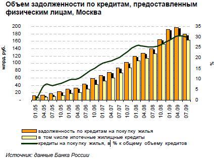 Оценка рыночной стоимости квартиры по адресу: г. Москва, ул. Ратная